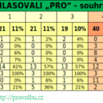 Hlasovali_pro_provolbu.cz_očkování_represe
