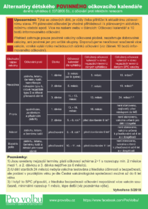 Alternativy dětského povinného očkovacího kalendáře