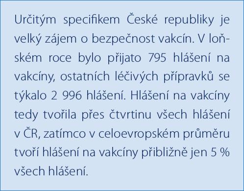 Zpravodaj SÚKL 1_2018_hlaseni_NU